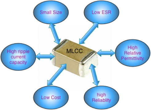 MLCC_advantages