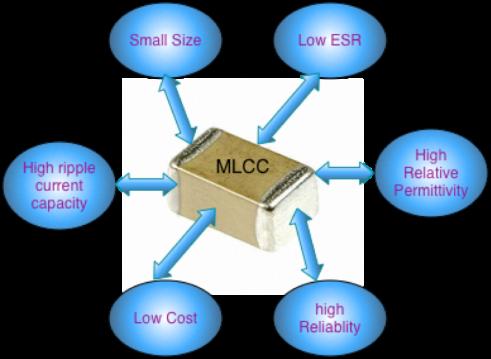 MLCC_advantages