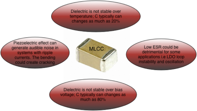 MLCC_disadvantages