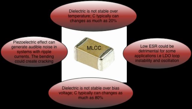 MLCC_disadvantages